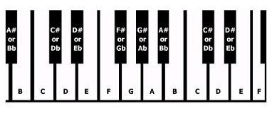 piano-keyboard-keys