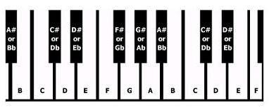 piano-keyboard-keys